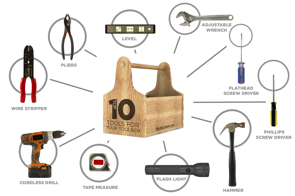 top 10 tools for your toolbox platinum home mortgage