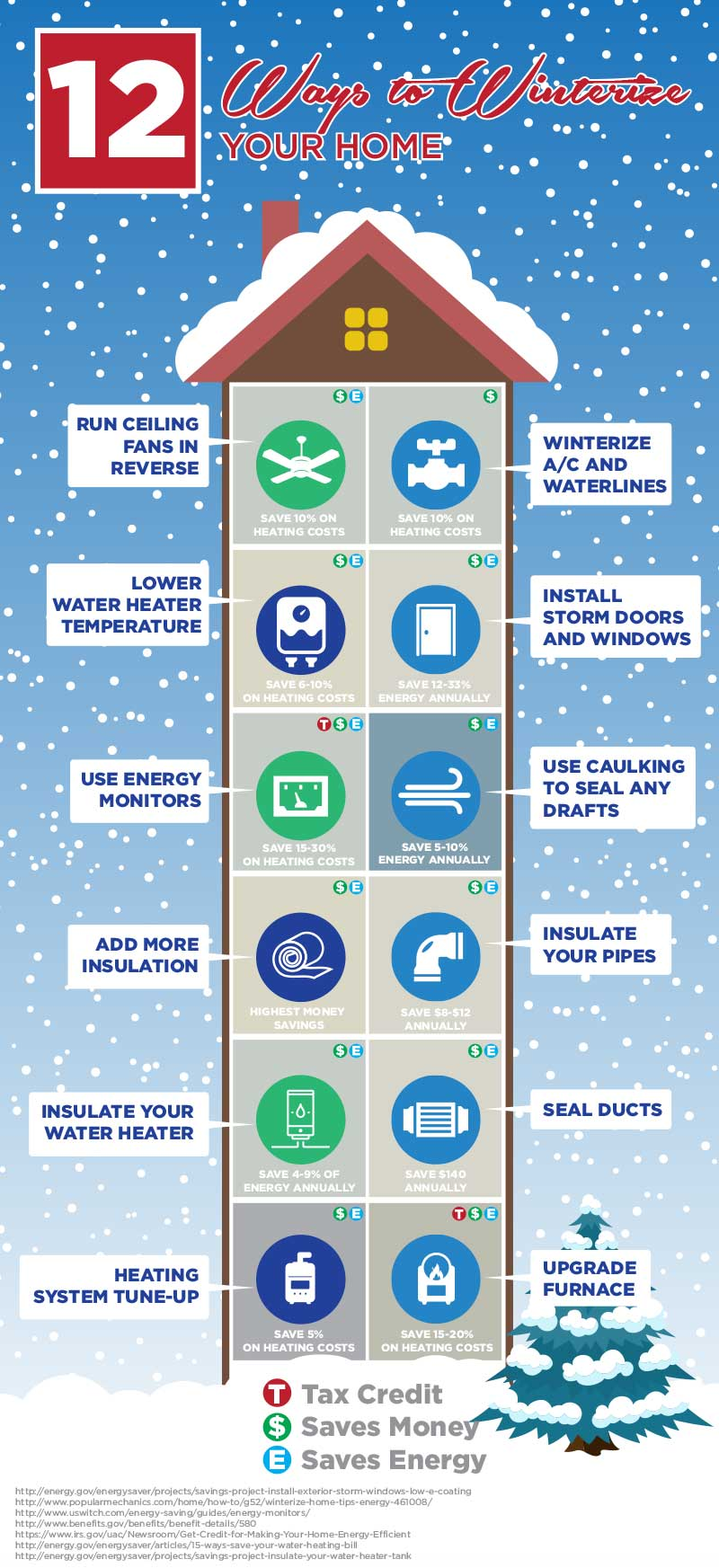 12 Ways to Winterize your Home