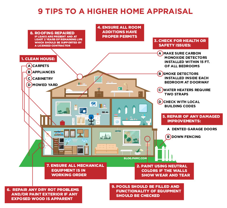 9 Tips for a Higher Home Appraisal