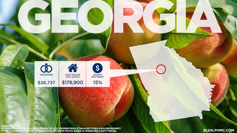 Georgia: Wedding vs Downpayment