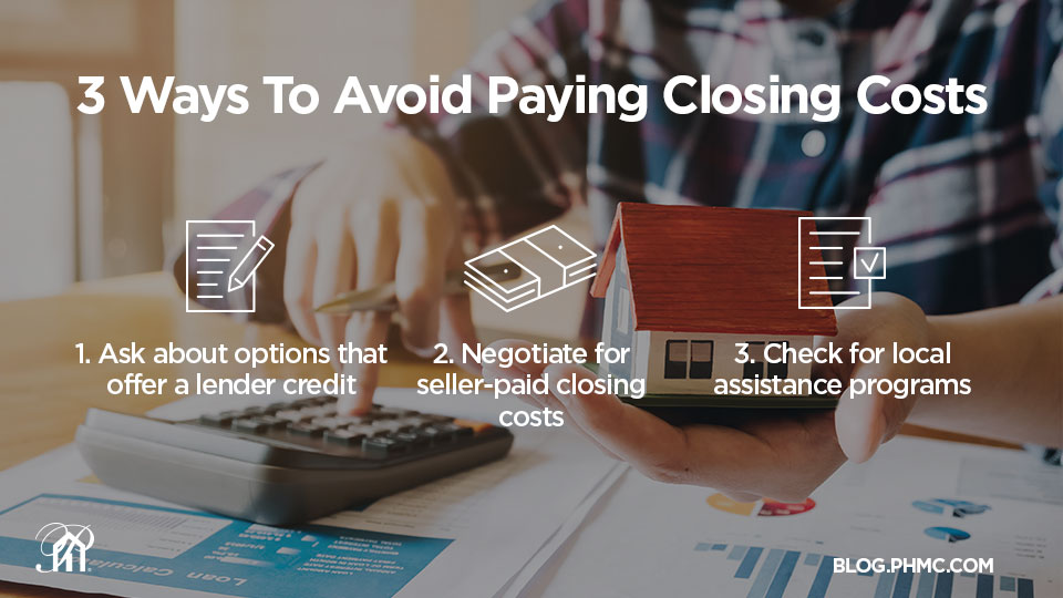 3 Ways to Avoid Closing Costs are 1. Ask about programs without closing costs, like VA loans. 2. Negotiate for seller-paid closing costs 3. Check for local assistance programs. Find this image on blog.phmc.com