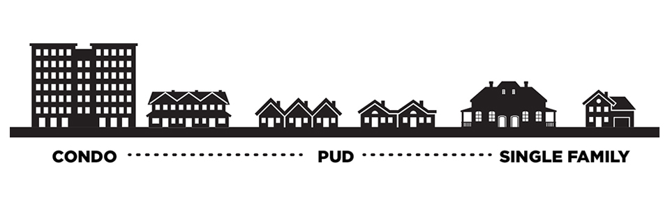 condo, pud, single styles of townhomes