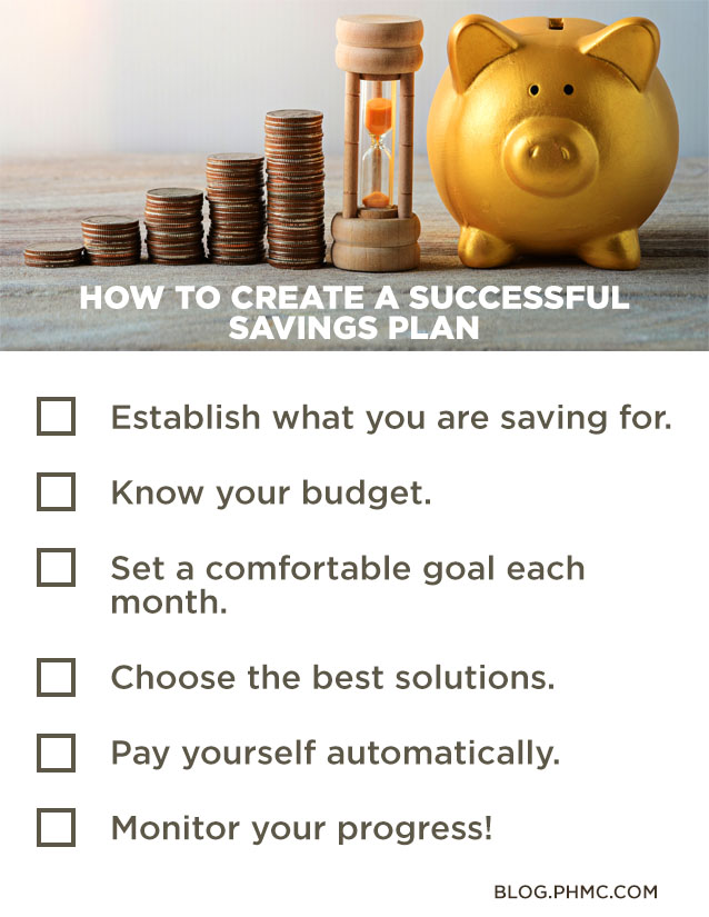 New Year's Resolutions for Prospective Home Buyers   blog.phmc.com