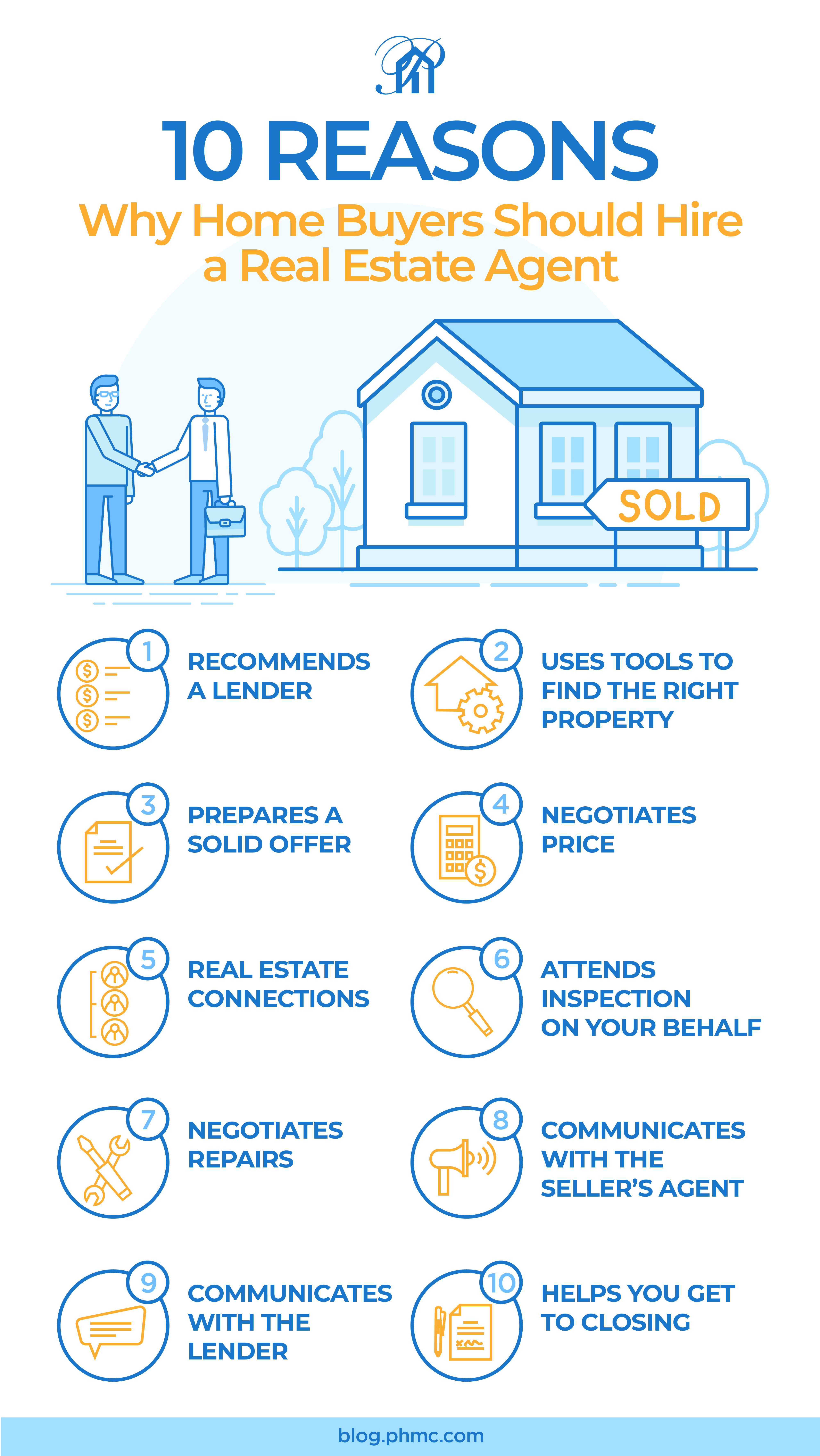 . Recommends a lender 2. Uses tools to find the right property 3. Prepares a solid offer 4. Negotiates price 5. Real estate connections 6. Attends inspection on your behalf 7. Negotiates repairs 8. Communicates with the seller's agent 9. Communicates with the lender 10. Helps you get to closing